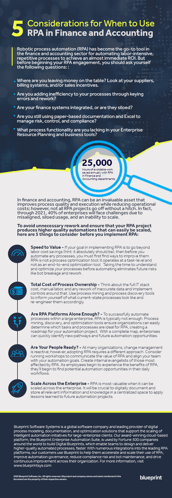 Infographic - RPA in Finance and Accounting