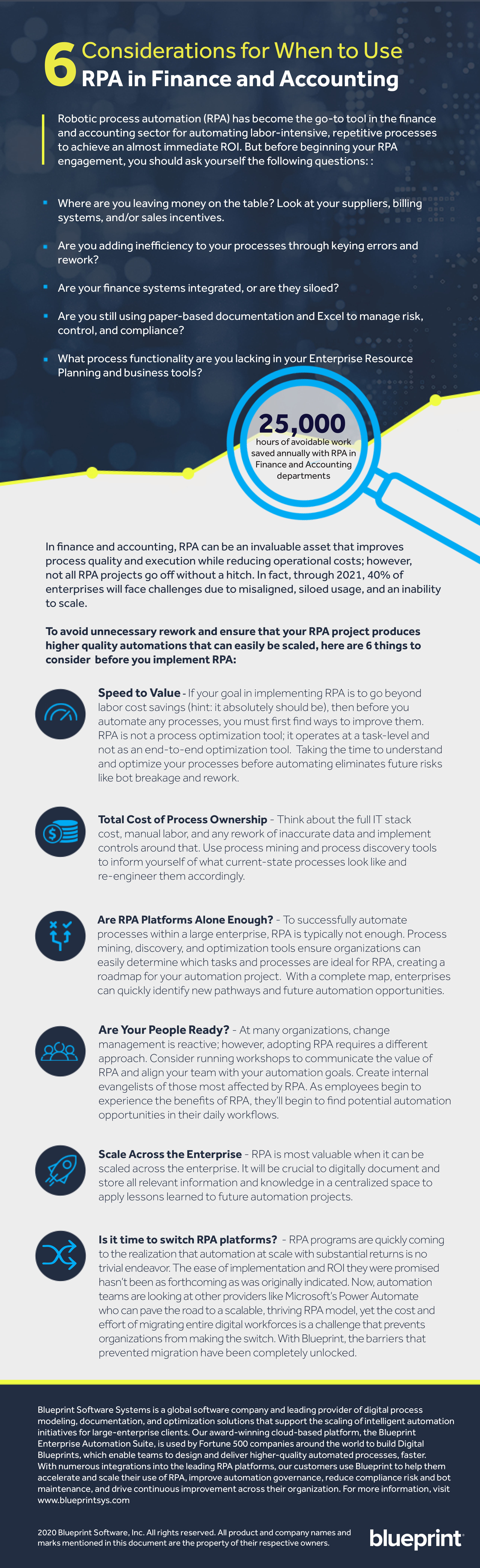 Infographic-RPA in Finance and Accounting - Updated V2 June 2021