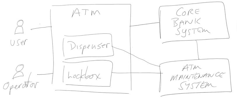 ATM E1